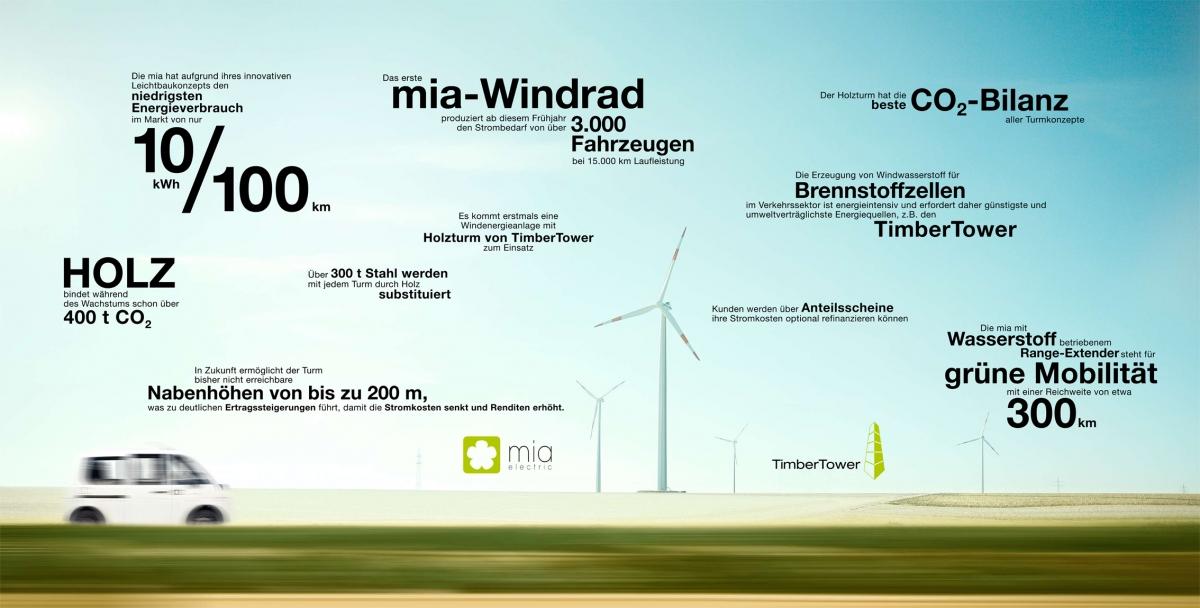 Bild: © mia - 2012 - Bei mia electric hält man sich an die EU-Richtlinien von einer Recyclingquote von 85 % und einer Verwertungsquote von 95 %.